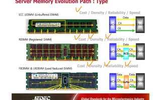 Оперативная память so dimm и dimm отличия