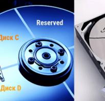 Как разбить SSD на разделы?
