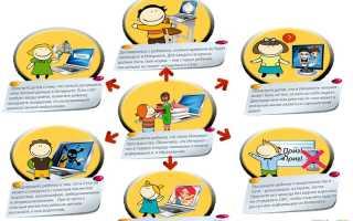 Защита детей в интернете родительский контроль