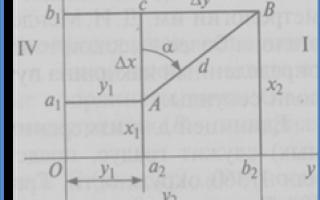Чему равен румб в градусах. Замкнутый теодолитный ход: обработка и методика рассчета координат