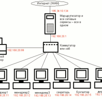 Настройка офисной сети